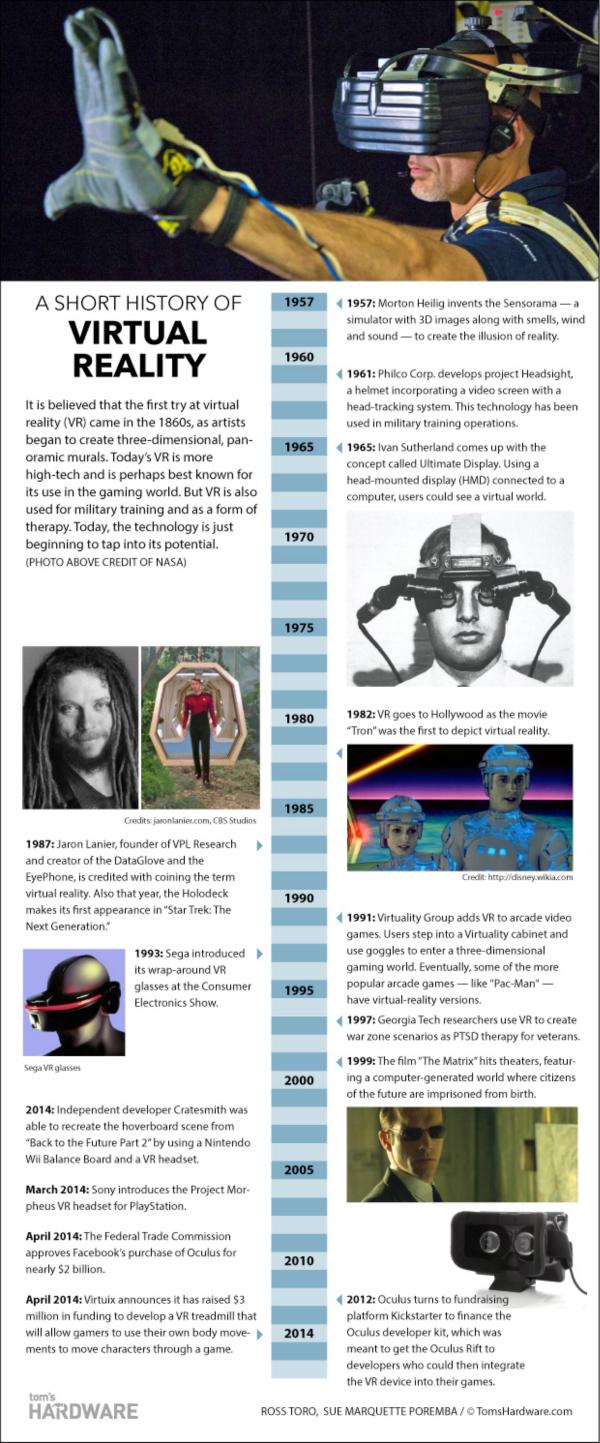 virtual-reality-timeline-140429d_meitu_8