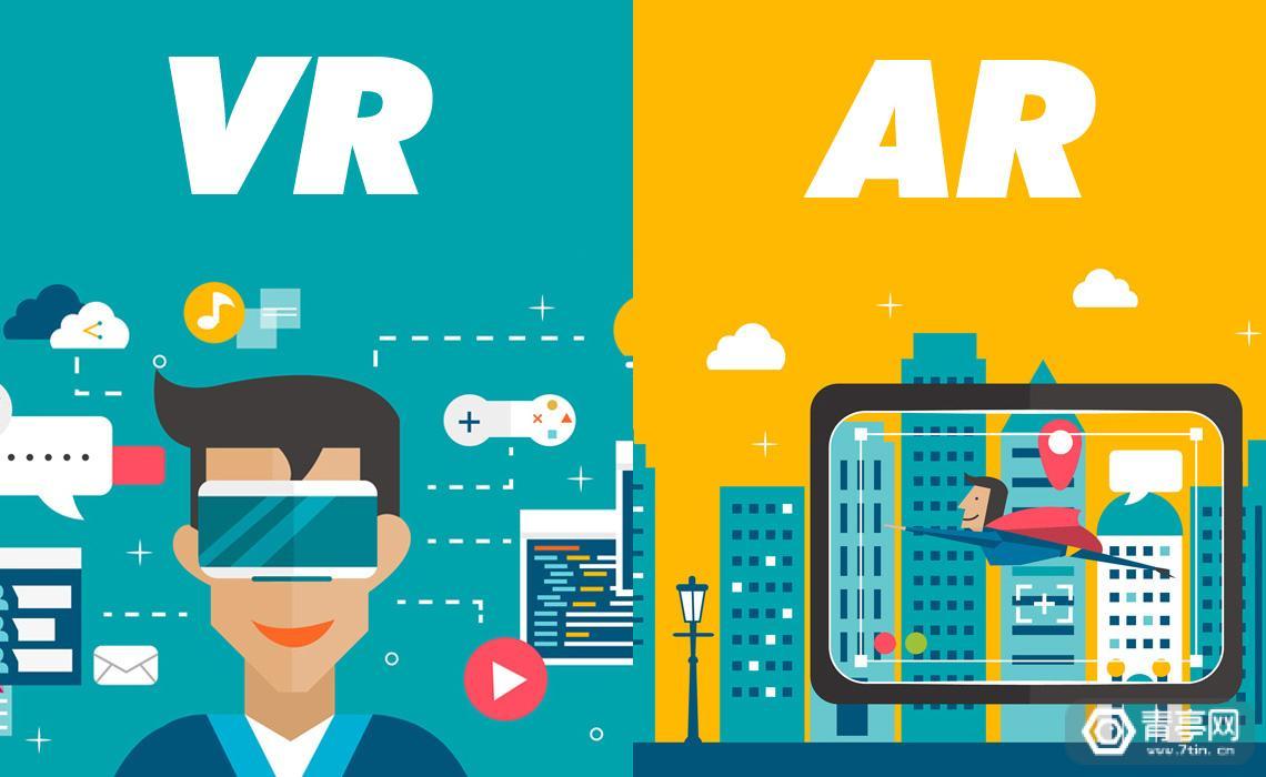 2019年AR/VR融资汇总:国内融资总额11.65亿美元,占全球近50%