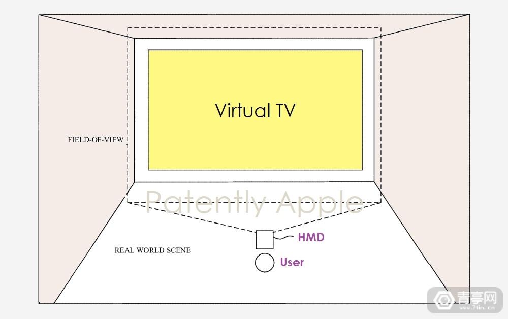 苹果VR专利:自动调整虚拟窗口大小以匹配FOV