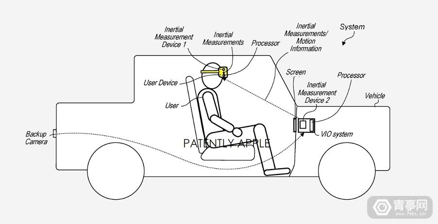 苹果车载VR专利:解决车内眼前庭不匹配问题
