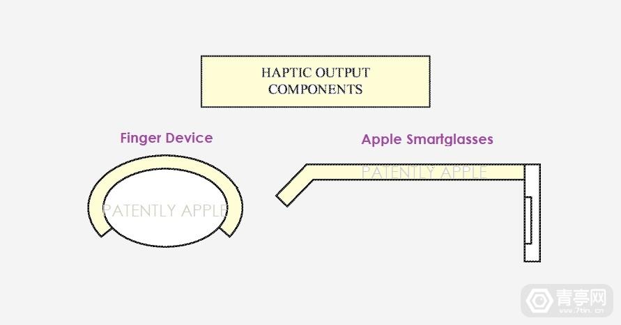 苹果定向触觉反馈专利,可用于AR/VR、iPhone、Apple TV