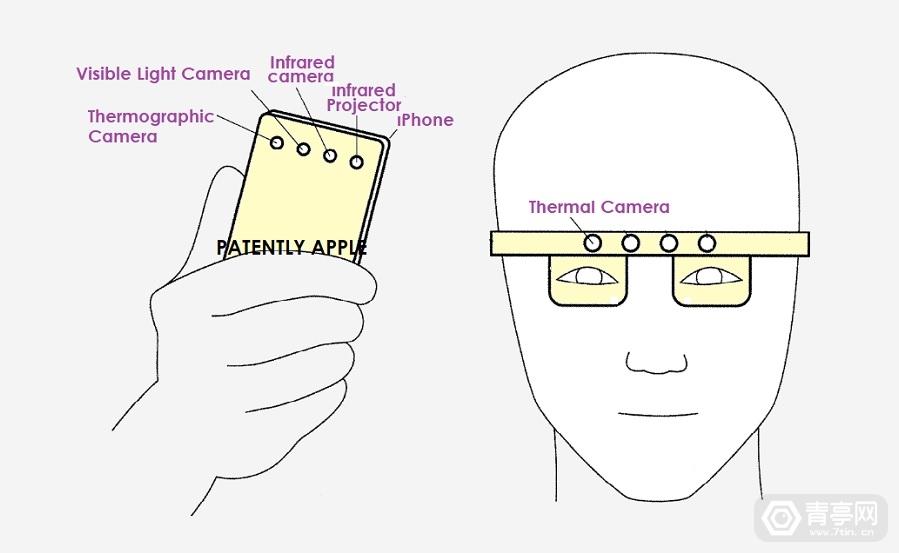 苹果AR交互专利:可将任何表面变成触控屏