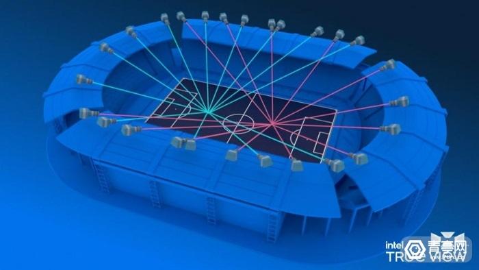 英特尔True View技术应用到2020奥运会52场比赛